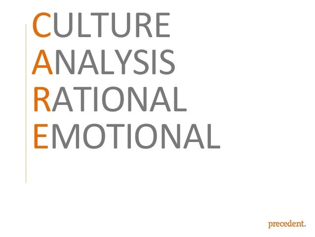 EMOTIONAL 1. Identify your personality 2. Personalise the experience 3. Delight 4. Encourage advocacy