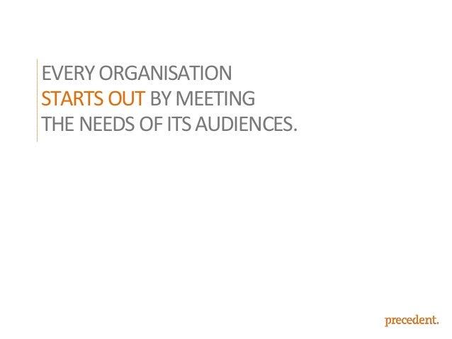TIME GOES ON. NEEDS CHANGE. EVERY ORGANISATION STARTSOUTBYMEETING THENEEDSOFITSAUDIENCES.