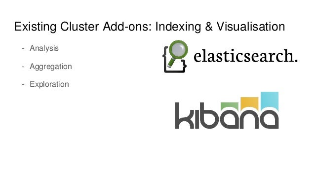 Existing Cluster Add-ons: Indexing & Visualisation - Analysis - Aggregation - Exploration