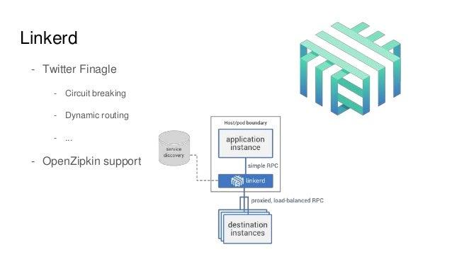 Linkerd - Twitter Finagle - Circuit breaking - Dynamic routing - ... - OpenZipkin support