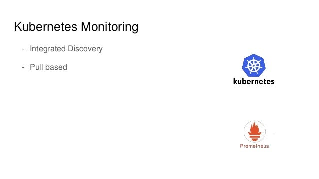 Kubernetes Monitoring - Integrated Discovery - Pull based