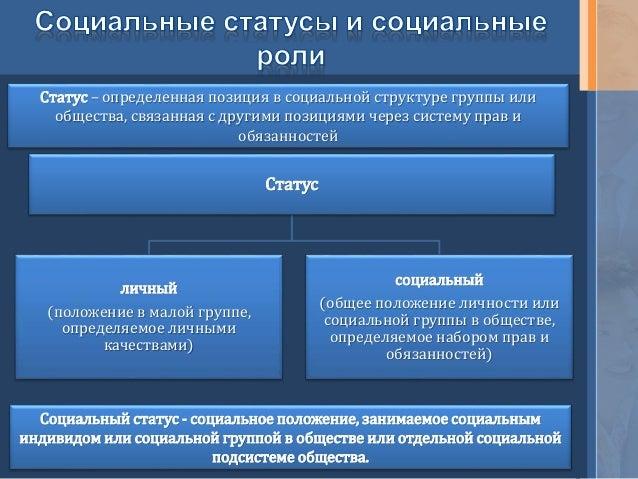 определенная позиция занимаемая индивидом заказать кредитную карту альфа банк онлайн