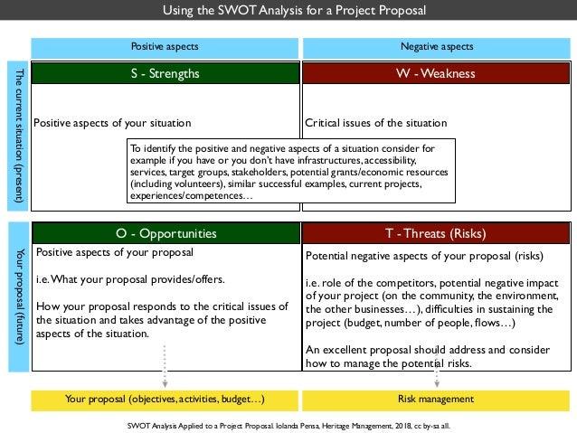 05. Iolanda Pensa, Heritage Management 2018, SWOT for project proposal Slide 3