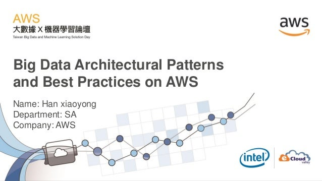 Big Data Architectural Patterns and Best Practices on AWS Name: Han xiaoyong Department: SA Company: AWS