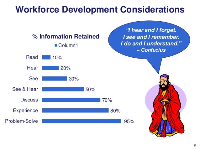 """Workforce Development Considerations """"I hear and I forget. I see and I remember. I do and I understand.""""  % Information Re..."""