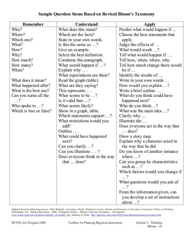 Sample Question Stems Based on Revised Bloom's Taxonomy Remember Understand Apply Who? Where? Which one? What? How? Why? H...