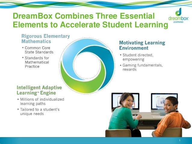 DreamBox Combines Three Essential Elements to Accelerate Student Learning  1