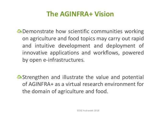 AGINFRA+ project (Agriculture and food) Slide 3