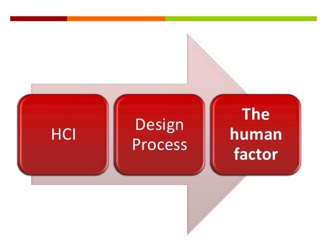 The      DesignHCI             human      Process                factor