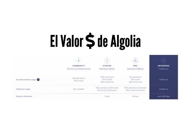 Algolia implementation for JEDAlgolia implementation for JED La Configuración del Backend de Algolia Índices Atributos de b...