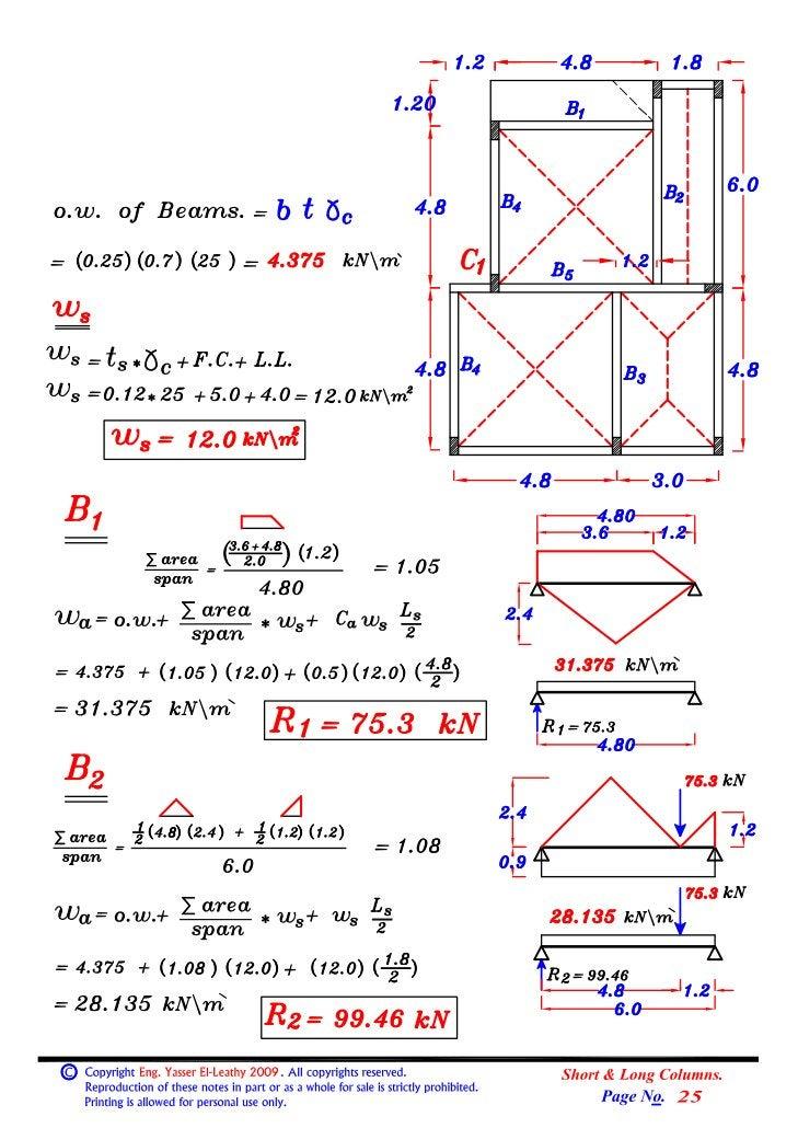 05  (columns) (2) short and long columns.