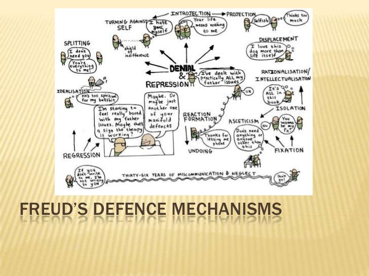 Freud's Defence Mechanisms<br />