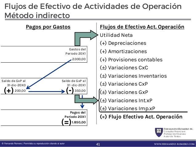 Finanzas 5 Estado de Flujos de Efectivo