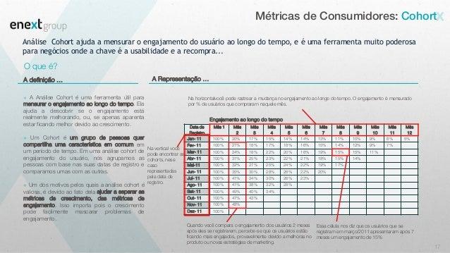 18 Métricas de Consumidores: Cohort