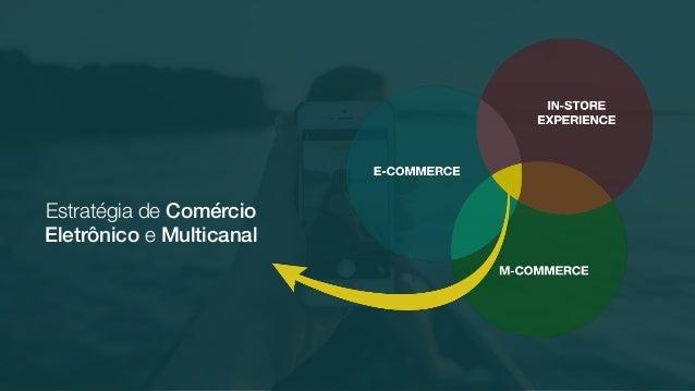 Estratégia de Comércio Eletrônico e Multicanal