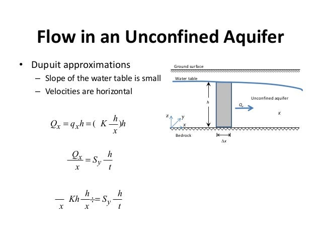 Non-Linear Problems of Steady Groundwater Flow