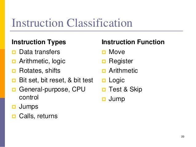 Instruction format.
