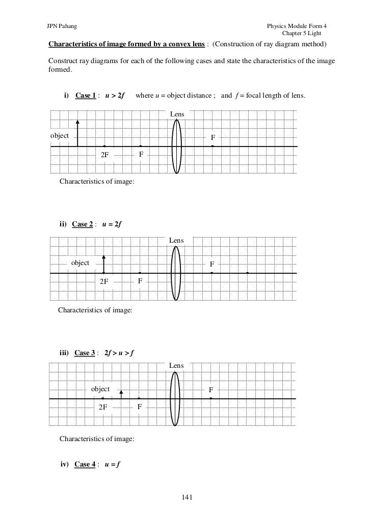 waves light and physics module form Chapter 6 waves (teacher's guide physics module form 5 chapter 6:wave chapter 6: wave physics module form 5 chapter 6:wave reflection of light wave 1.