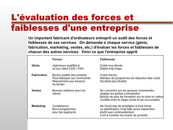 05 marketing diagnostic interne cha ne valeur for Service aux entreprises exemple
