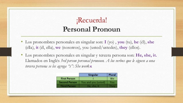 ¡Recuerda! Personal Pronoun • Los pronombres personales en singular son: I (yo) , you (tu), he (él), she (ella), it (él, e...