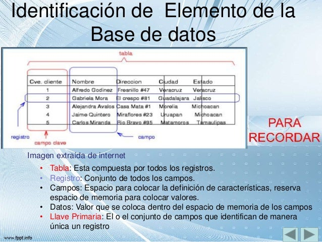 Identificación de Elemento de la Base de datos • Tabla: Esta compuesta por todos los registros. • Registro: Conjunto de to...