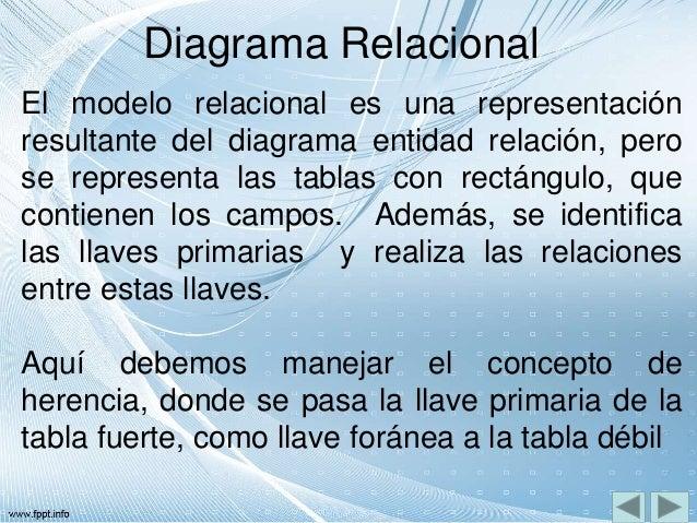 Diagrama Relacional El modelo relacional es una representación resultante del diagrama entidad relación, pero se represent...