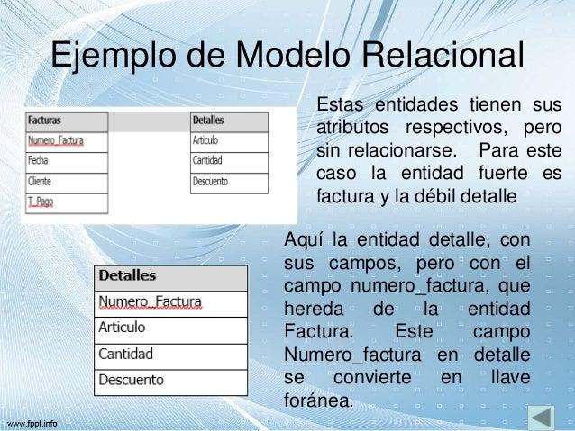 Ejemplo de Modelo Relacional Estas entidades tienen sus atributos respectivos, pero sin relacionarse. Para este caso la en...