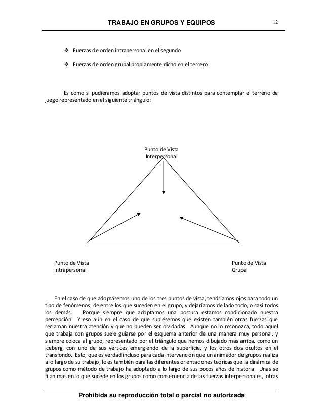 TRABAJO EN GRUPOS Y EQUIPOS Prohibida su reproducción total o parcial no autorizada 12  Fuerzas de orden intrapersonal en...