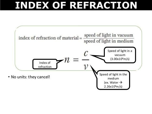 05 refraction of light