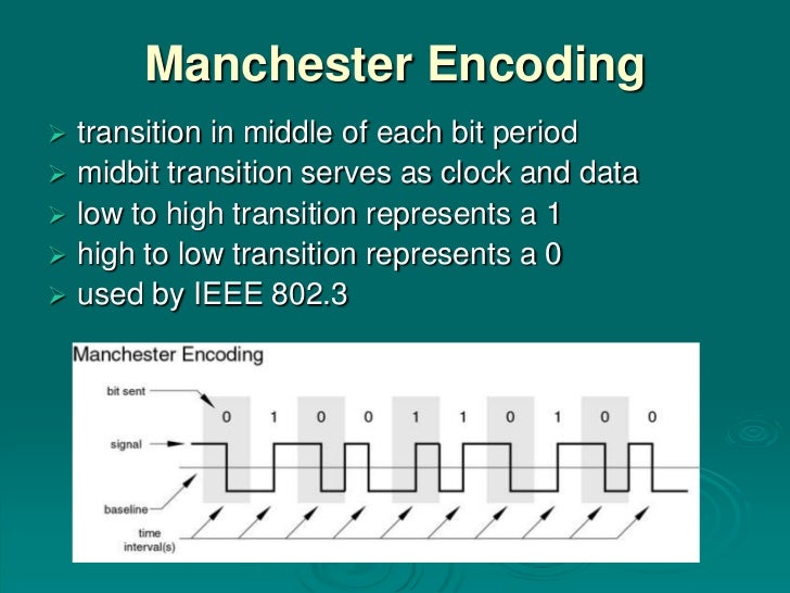 Manchester Encoding   transition in middle of each bit period   midbit transition serves as clock and data   low to hig...