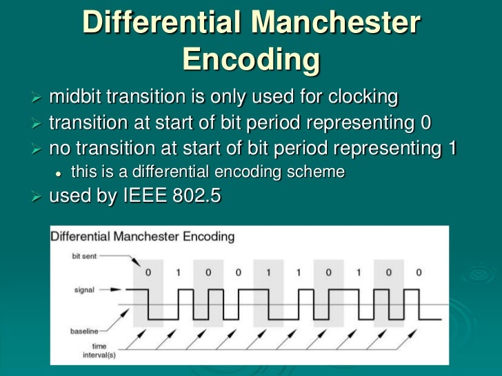 Differential Manchester                Encoding midbit transition is only used for clocking transition at start of bit p...