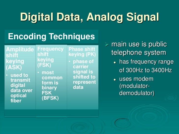 Digital Data, Analog SignalEncoding Techniques                                        main use is publicAmplitude   Frequ...