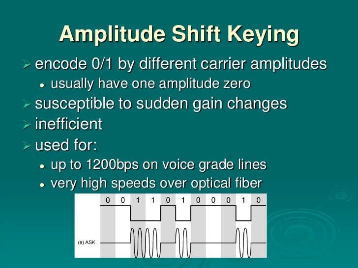 Amplitude Shift Keying encode    0/1 by different carrier amplitudes     usually have one amplitude zero susceptible   ...