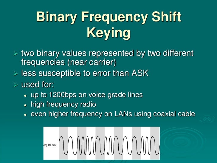 Binary Frequency Shift                 Keying two binary values represented by two different  frequencies (near carrier)...
