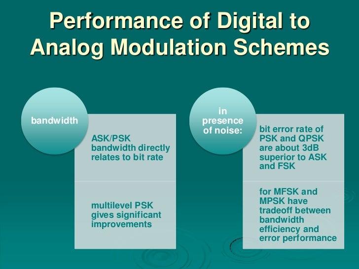 Performance of Digital toAnalog Modulation Schemes                                      inbandwidth                       ...