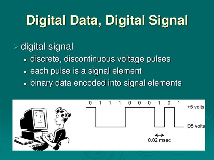 Digital Data, Digital Signal digital   signal     discrete, discontinuous voltage pulses     each pulse is a signal ele...