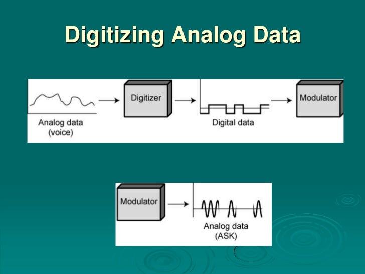 Digitizing Analog Data