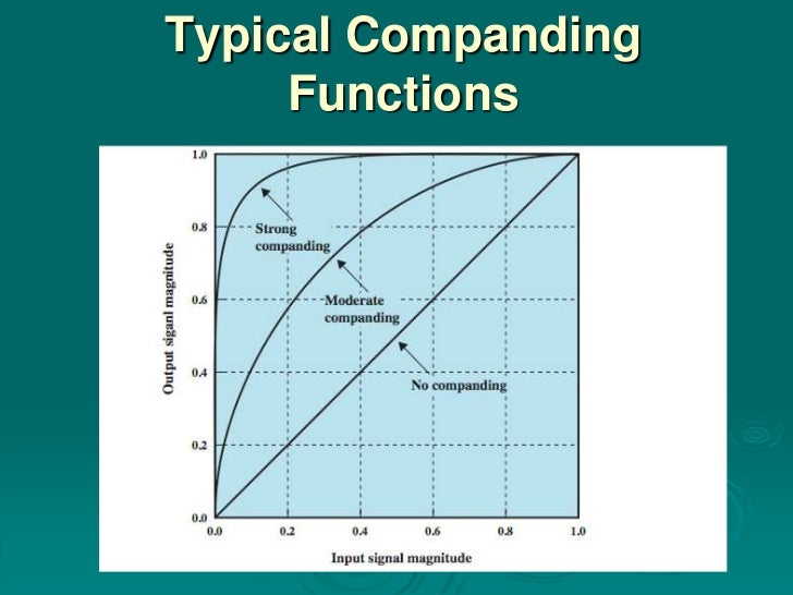 Typical Companding     Functions