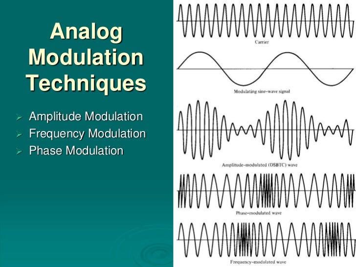 Analog    Modulation    Techniques   Amplitude Modulation   Frequency Modulation   Phase Modulation