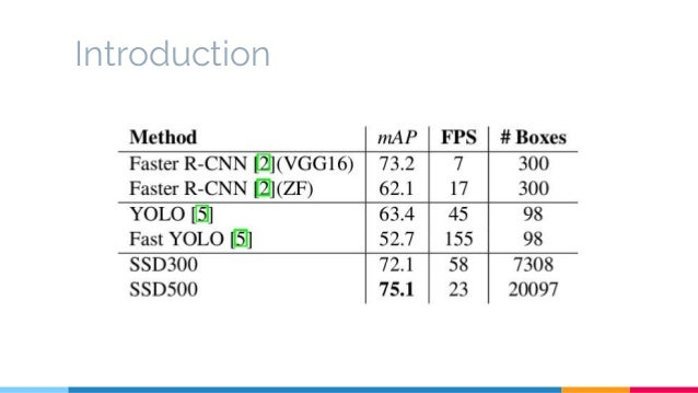 SSD: Single Shot MultiBox Detector (UPC Reading Group)
