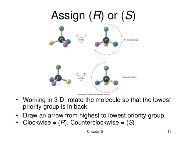 assigning overall configurations