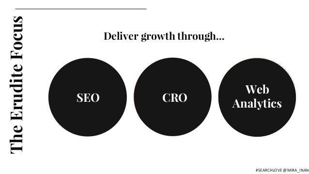 TheEruditeFocus Deliver growth through… SEO CRO Web Analytics #SEARCHLOVE @MIRA_INAM