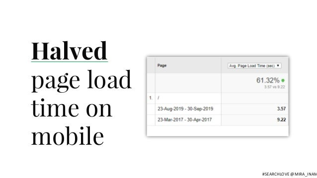 Halved page load time on mobile #SEARCHLOVE @MIRA_INAM