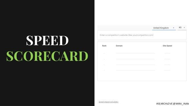 Speed impact calculator SPEED SCORECARD #SEARCHLOVE @MIRA_INAM