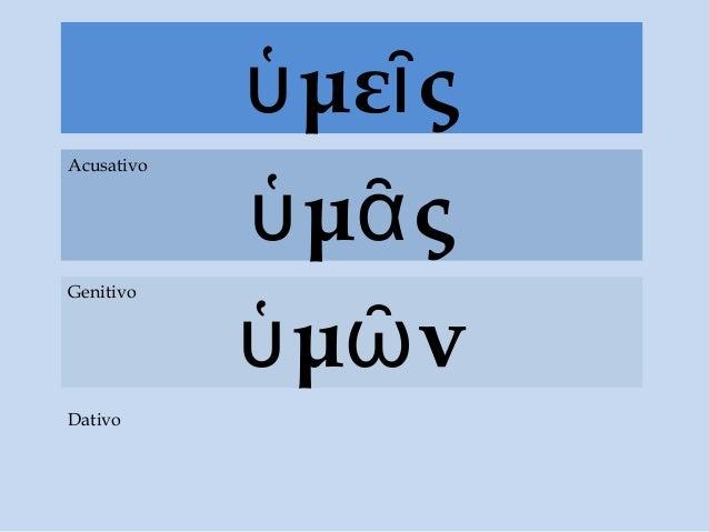 με ςὑ ῖ μ ςὑ ᾶ Acusativo μ νὑ ῶ Genitivo Dativo
