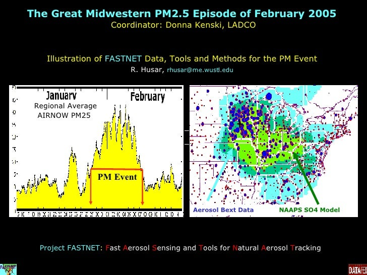 The Great Midwestern PM2.5 Episode of February 2005  Coordinator: Donna Kenski, LADCO Project FASTNET :  F ast  A erosol  ...