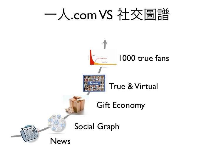 0503 天下雜誌書香花園 1人.com vs. fb社交圖譜的應用 shirley