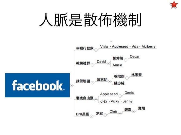 3   Facebook