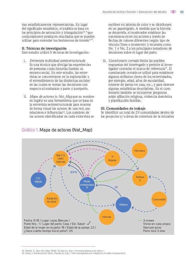 23Asuntos de familia | Sección I: Descripción del estudio SM2015. En los 5 países, los criterios para identifi- cación de ...