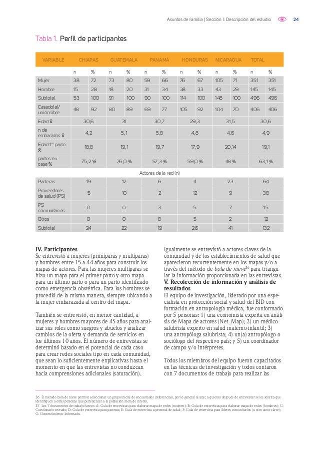 25Asuntos de familia | Sección I: Descripción del estudio entrevistas y elaboración de mapas37 . En cada país se realizaro...